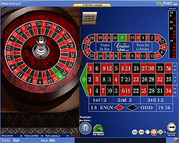 casino www lobby mybet
